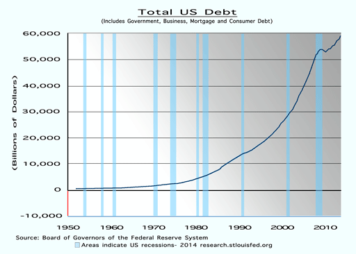 Total-U.S.-Debt(sm).CMCHC2014