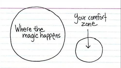 Comfort Zone Note