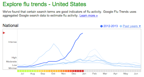 US Flu Trend Jan. 17, 2013